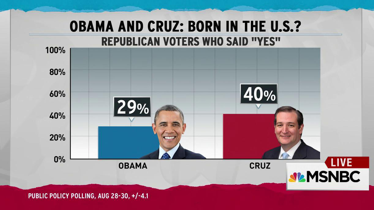 obama_cruz_birth