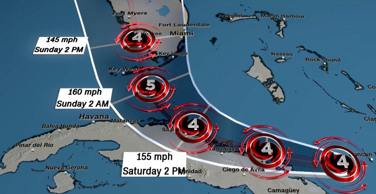 Irma Now Forecast To Make Landfall At Category 5 - Joe.My.God.
